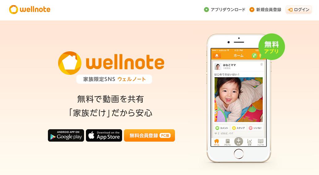 wellnote